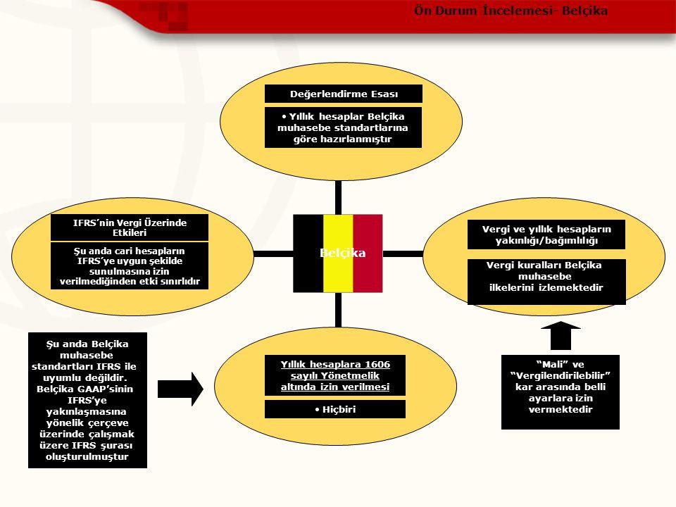 Ön Durum İncelemesi- Belçika Belçika Şu anda Belçika muhasebe standartları IFRS ile uyumlu değildir.