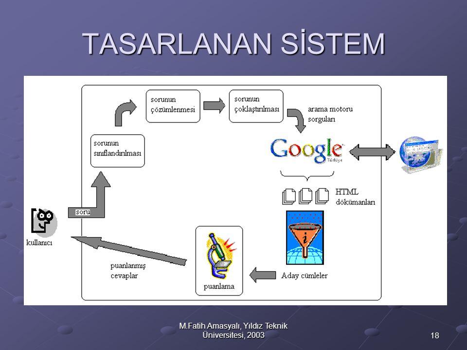 18 M.Fatih Amasyalı, Yıldız Teknik Üniversitesi, 2003 TASARLANAN SİSTEM