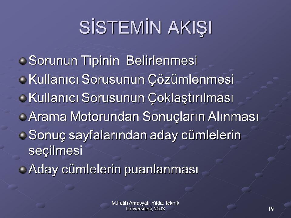 19 M.Fatih Amasyalı, Yıldız Teknik Üniversitesi, 2003 SİSTEMİN AKIŞI Sorunun Tipinin Belirlenmesi Kullanıcı Sorusunun Çözümlenmesi Kullanıcı Sorusunun