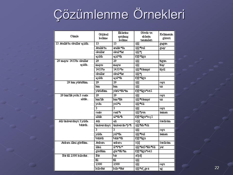 22 M.Fatih Amasyalı, Yıldız Teknik Üniversitesi, 2003 Çözümlenme Örnekleri