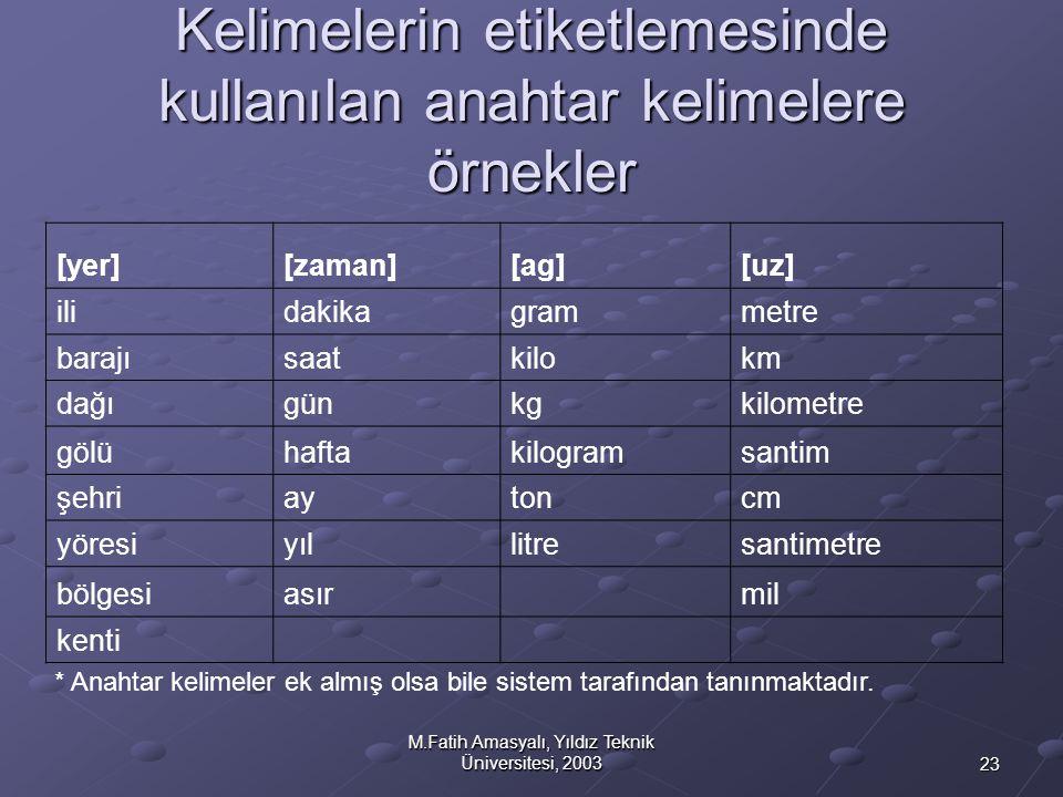 23 M.Fatih Amasyalı, Yıldız Teknik Üniversitesi, 2003 Kelimelerin etiketlemesinde kullanılan anahtar kelimelere örnekler [yer][zaman][ag][uz] ilidakik