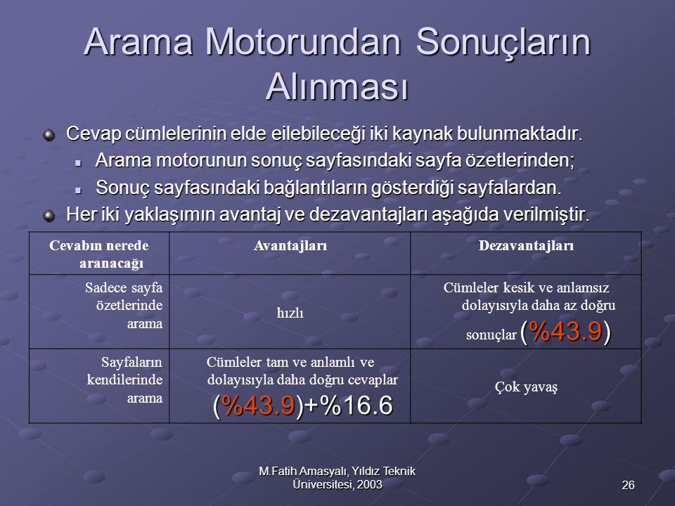 26 M.Fatih Amasyalı, Yıldız Teknik Üniversitesi, 2003 Arama Motorundan Sonuçların Alınması Cevap cümlelerinin elde eilebileceği iki kaynak bulunmaktad
