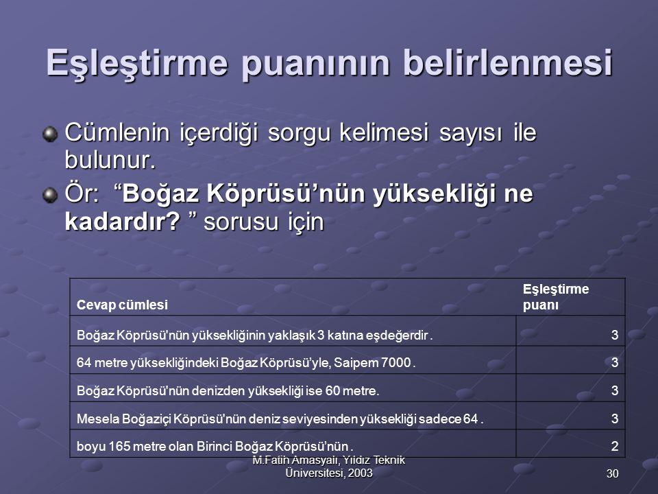"""30 M.Fatih Amasyalı, Yıldız Teknik Üniversitesi, 2003 Eşleştirme puanının belirlenmesi Cümlenin içerdiği sorgu kelimesi sayısı ile bulunur. Ör: """"Boğaz"""
