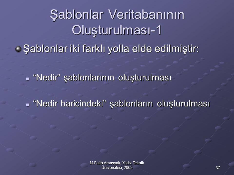 """37 M.Fatih Amasyalı, Yıldız Teknik Üniversitesi, 2003 Şablonlar Veritabanının Oluşturulması-1 Şablonlar iki farklı yolla elde edilmiştir:  """"Nedir"""" şa"""