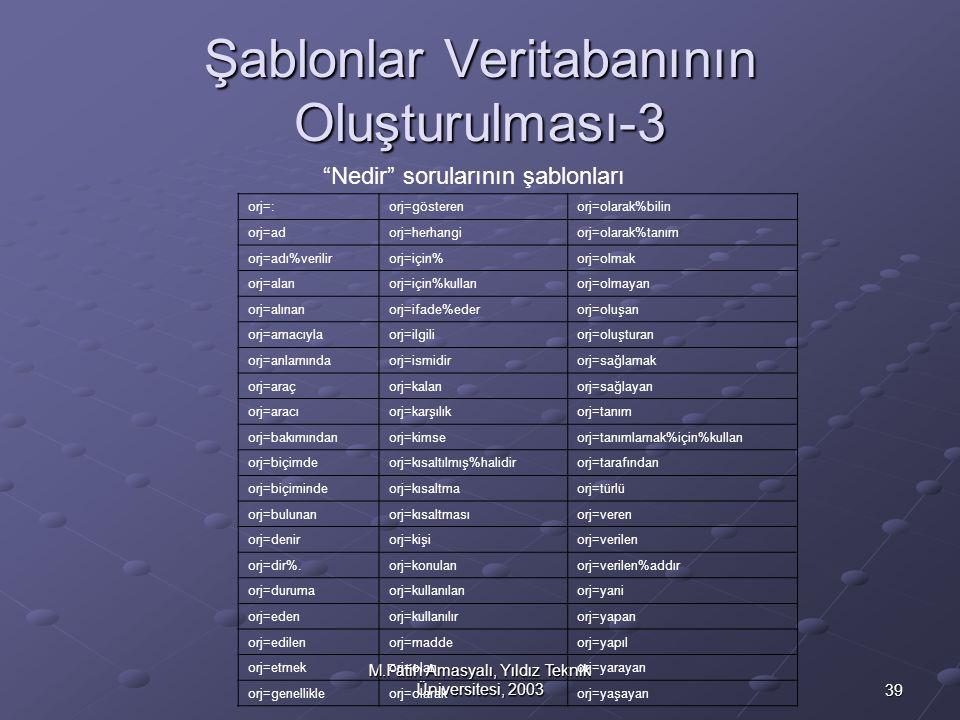 39 M.Fatih Amasyalı, Yıldız Teknik Üniversitesi, 2003 Şablonlar Veritabanının Oluşturulması-3 orj=:orj=gösterenorj=olarak%bilin orj=adorj=herhangiorj=