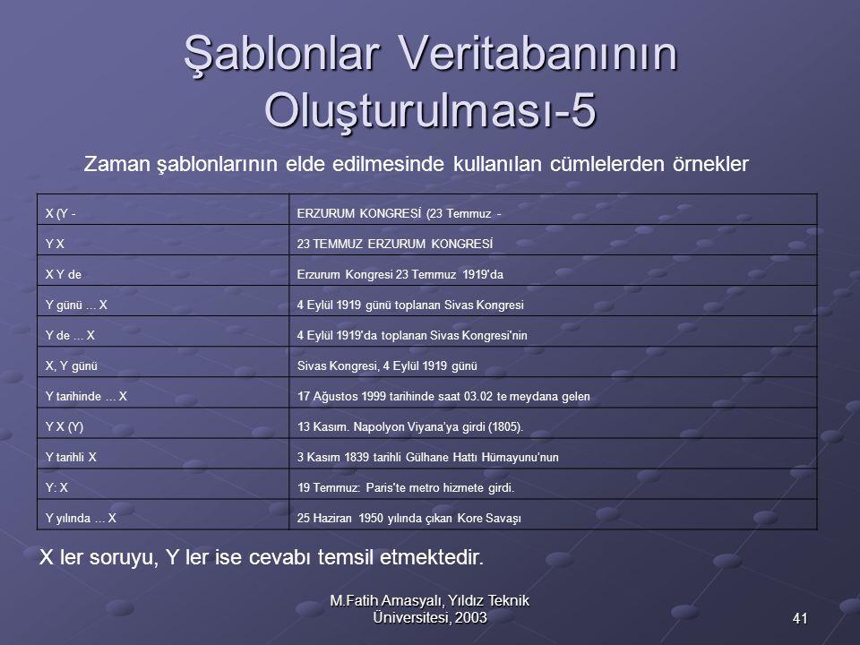 41 M.Fatih Amasyalı, Yıldız Teknik Üniversitesi, 2003 Şablonlar Veritabanının Oluşturulması-5 X (Y -ERZURUM KONGRESİ (23 Temmuz - Y X23 TEMMUZ ERZURUM