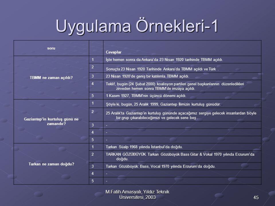 45 M.Fatih Amasyalı, Yıldız Teknik Üniversitesi, 2003 Uygulama Örnekleri-1 soru Cevaplar TBMM ne zaman açıldı? 1 İşte hemen sonra da Ankara'da 23 Nisa