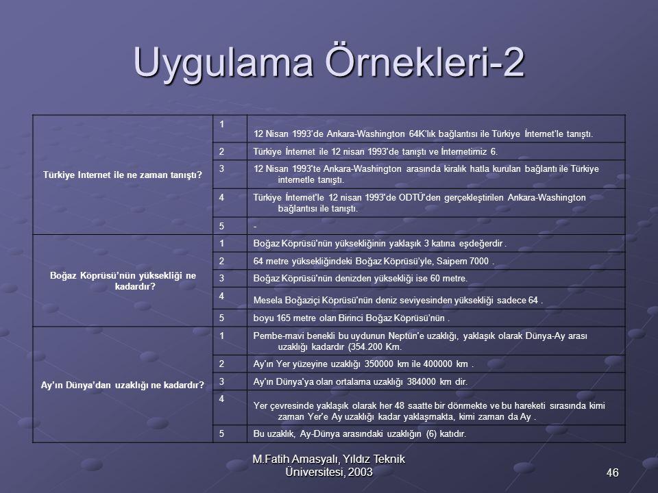 46 M.Fatih Amasyalı, Yıldız Teknik Üniversitesi, 2003 Uygulama Örnekleri-2 Türkiye Internet ile ne zaman tanıştı? 1 12 Nisan 1993'de Ankara-Washington