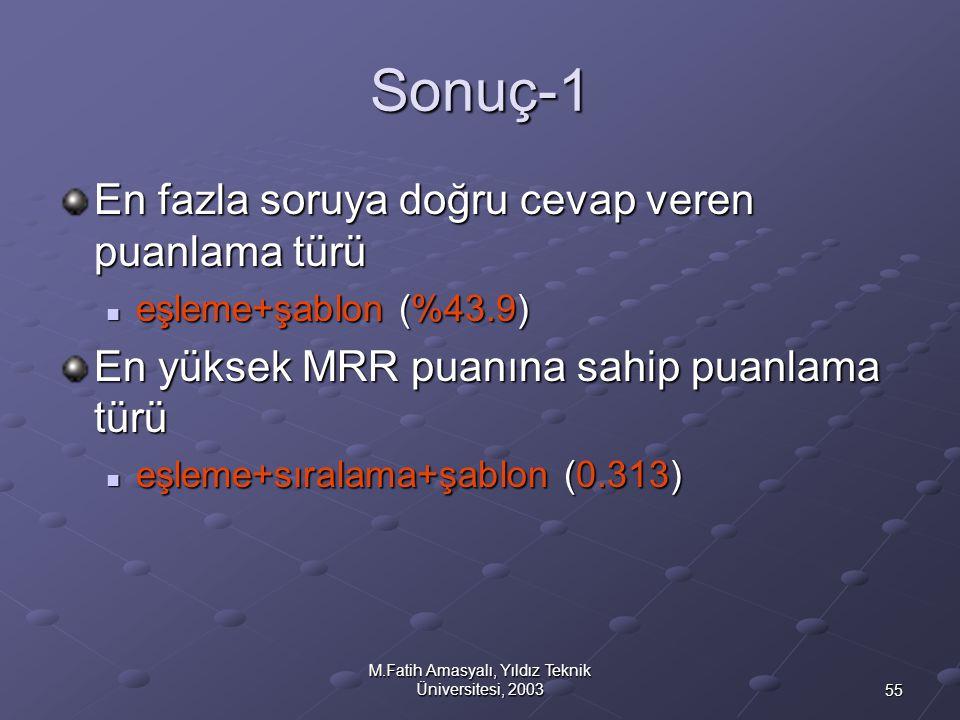 55 M.Fatih Amasyalı, Yıldız Teknik Üniversitesi, 2003 Sonuç-1 En fazla soruya doğru cevap veren puanlama türü  eşleme+şablon (%43.9) En yüksek MRR pu
