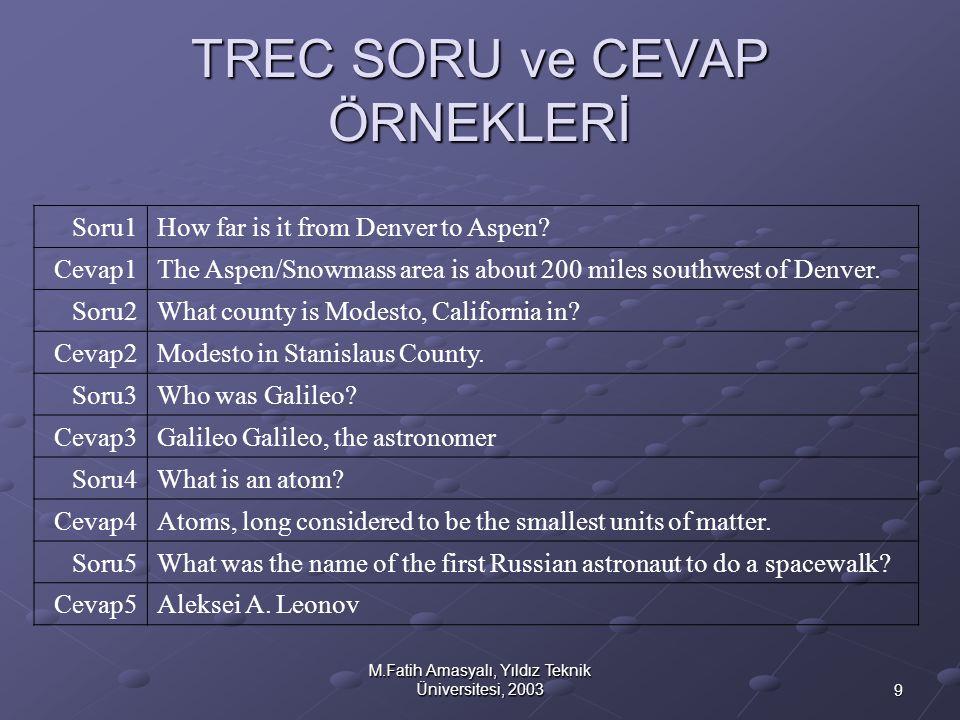 9 M.Fatih Amasyalı, Yıldız Teknik Üniversitesi, 2003 TREC SORU ve CEVAP ÖRNEKLERİ Soru1How far is it from Denver to Aspen? Cevap1The Aspen/Snowmass ar