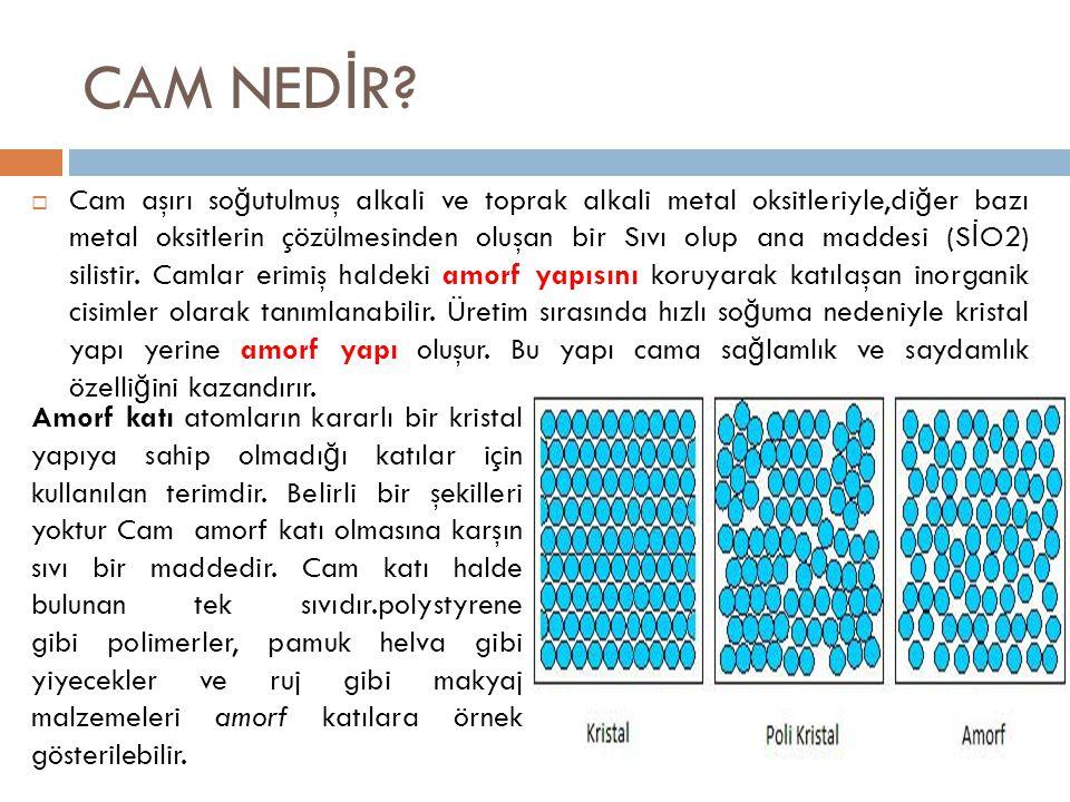 CAM NED İ R.