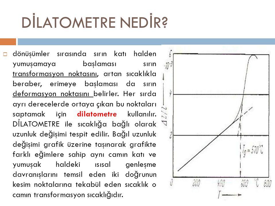 D İ LATOMETRE NED İ R.
