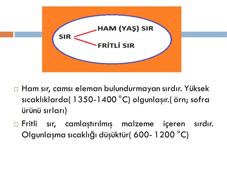  Ham sır, camsı eleman bulundurmayan sırdır. Yüksek sıcaklıklarda( 1350-1400 °C) olgunlaşır.( örn; sofra ürünü sırları)  Fritli sır, camlaştırılmış