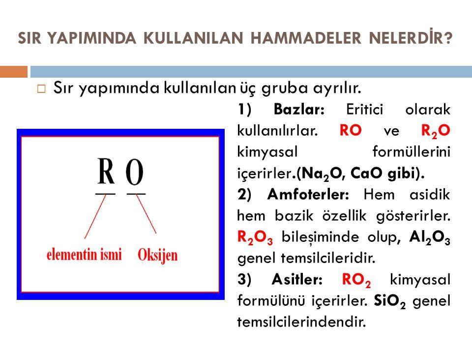 SIR YAPIMINDA KULLANILAN HAMMADELER NELERD İ R?  Sır yapımında kullanılan üç gruba ayrılır. 1) Bazlar: Eritici olarak kullanılırlar. RO ve R 2 O kimy