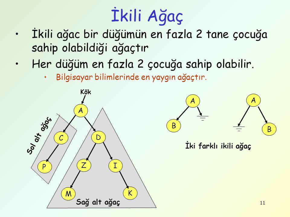 11 İkili Ağaç •İkili ağac bir düğümün en fazla 2 tane çocuğa sahip olabildiği ağaçtır •Her düğüm en fazla 2 çocuğa sahip olabilir. •Bilgisayar bilimle