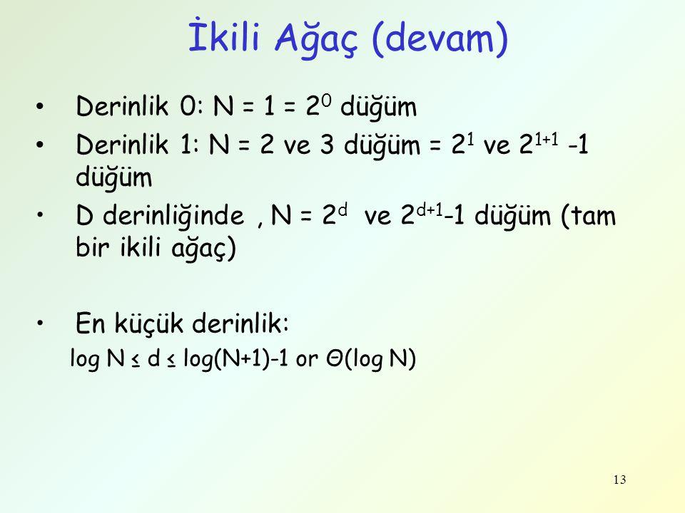 13 İkili Ağaç (devam) • Derinlik 0: N = 1 = 2 0 düğüm • Derinlik 1: N = 2 ve 3 düğüm = 2 1 ve 2 1+1 -1 düğüm •D derinliğinde, N = 2 d ve 2 d+1 -1 düğü