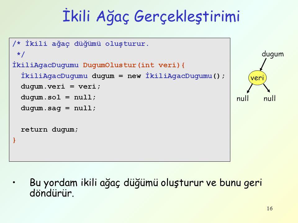 16 İkili Ağaç Gerçekleştirimi /* İkili ağaç düğümü oluşturur. */ İkiliAgacDugumu DugumOlustur(int veri){ İkiliAgacDugumu dugum = new İkiliAgacDugumu()