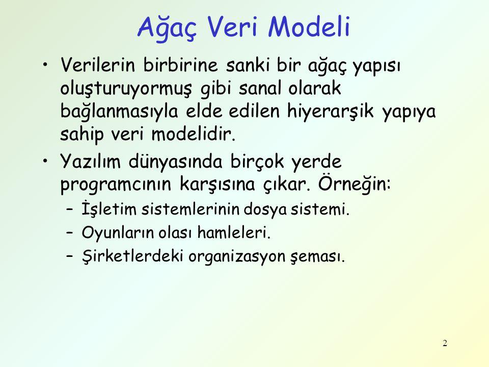 Ağaç Veri Modeli •Verilerin birbirine sanki bir ağaç yapısı oluşturuyormuş gibi sanal olarak bağlanmasıyla elde edilen hiyerarşik yapıya sahip veri mo