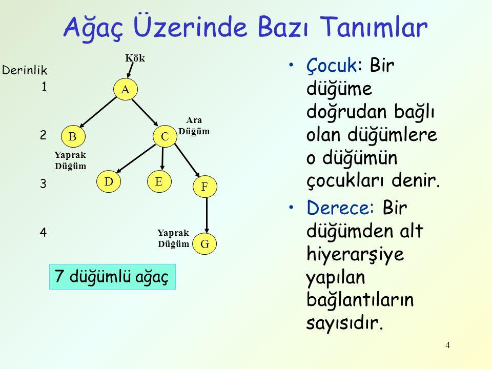 Ağaç Üzerinde Bazı Tanımlar •Kardeş Düğüm: Aynı düğüme bağlı düğümlere denir.