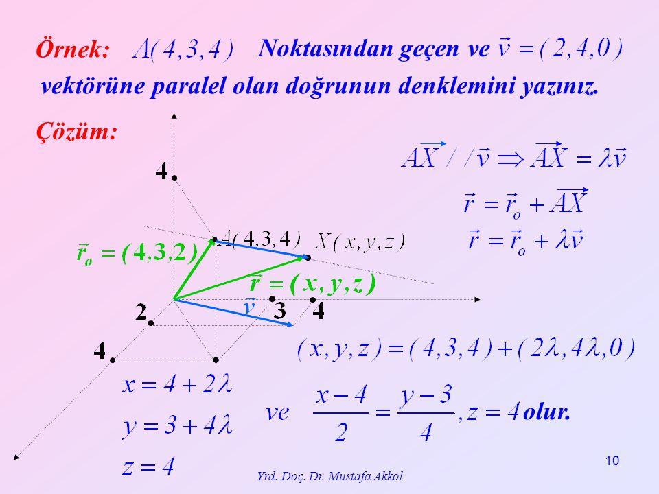 Yrd. Doç. Dr. Mustafa Akkol 10 Örnek: Çözüm: Noktasından geçen ve vektörüne paralel olan doğrunun denklemini yazınız. olur.