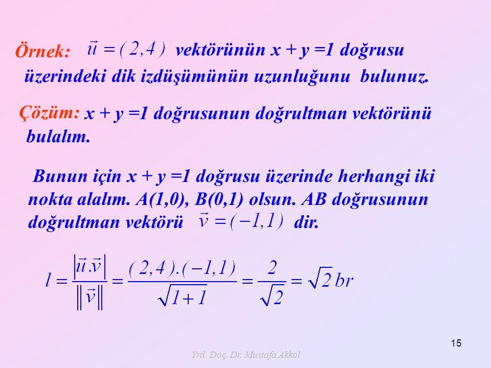 Yrd. Doç. Dr. Mustafa Akkol 15 Örnek: vektörünün x + y =1 doğrusu üzerindeki dik izdüşümünün uzunluğunu bulunuz. Çözüm: Bunun için x + y =1 doğrusu üz