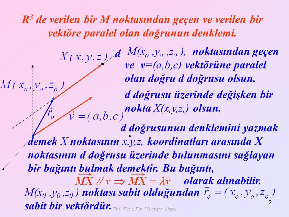 2 R 3 de verilen bir M noktasından geçen ve verilen bir vektöre paralel olan doğrunun denklemi. M(x o,y o,z o ), noktasından geçen ve v=(a,b,c) vektör