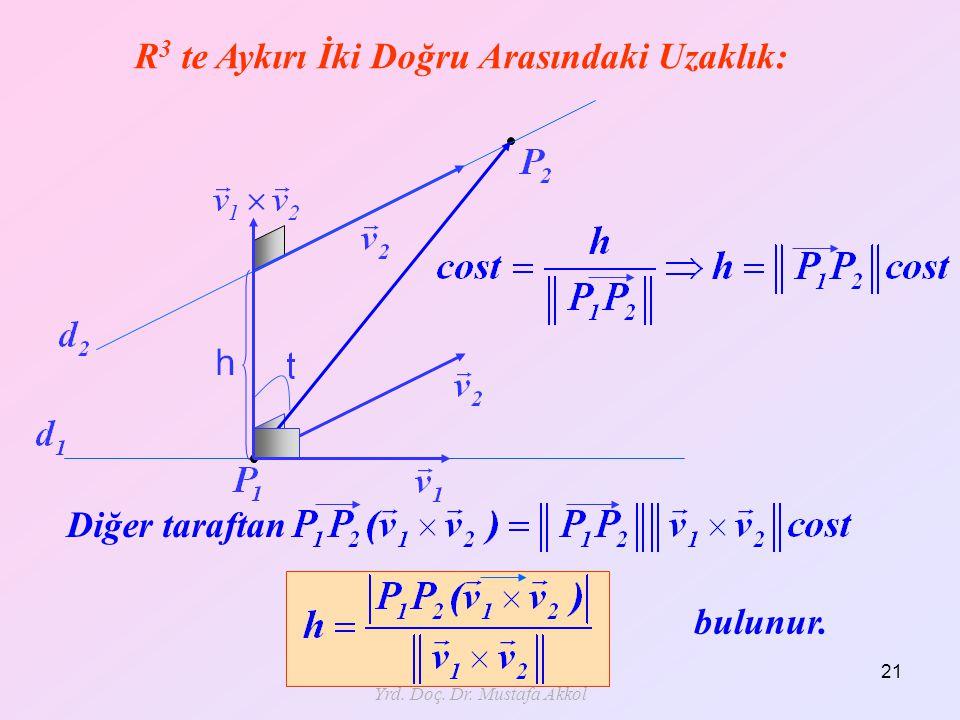 Yrd. Doç. Dr. Mustafa Akkol 21 Diğer taraftan bulunur. R 3 te Aykırı İki Doğru Arasındaki Uzaklık: