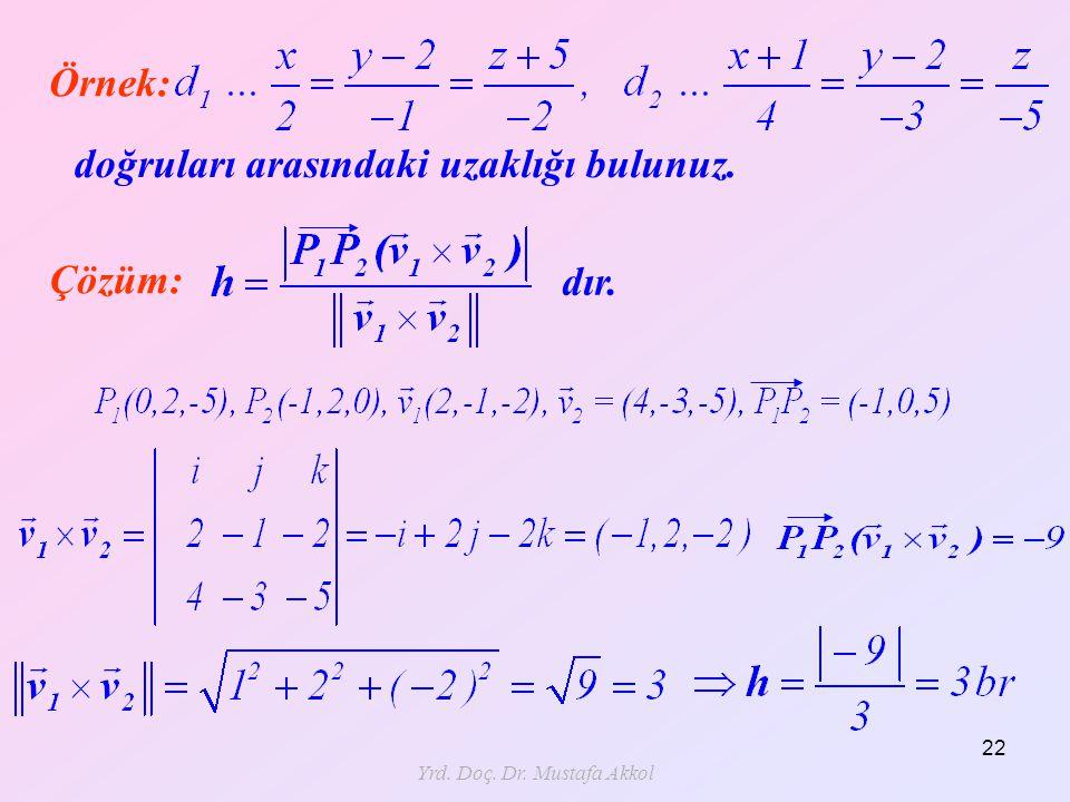 Yrd. Doç. Dr. Mustafa Akkol 22 doğruları arasındaki uzaklığı bulunuz. Örnek: Çözüm: dır.
