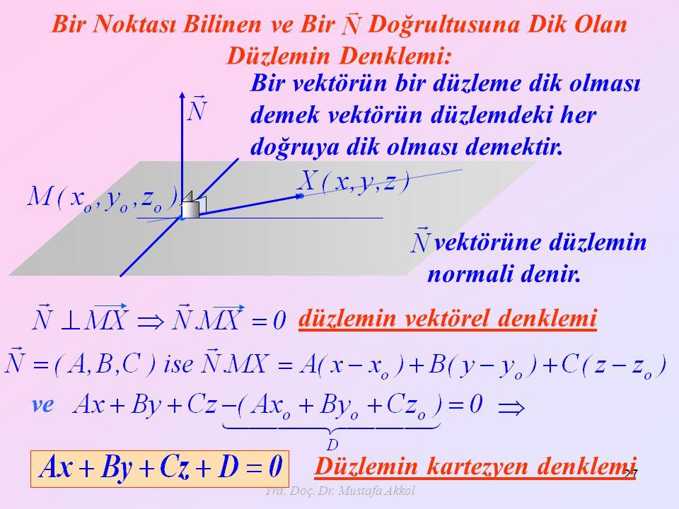 Yrd. Doç. Dr. Mustafa Akkol 27 Bir Noktası Bilinen ve Bir Doğrultusuna Dik Olan Düzlemin Denklemi: düzlemin vektörel denklemi ve Bir vektörün bir düzl