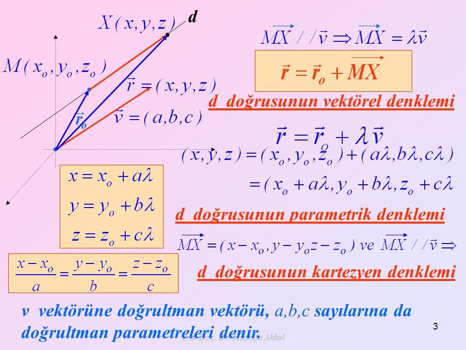 Yrd. Doç. Dr. Mustafa Akkol 3 d d doğrusunun vektörel denklemi d doğrusunun parametrik denklemi d doğrusunun kartezyen denklemi v vektörüne doğrultman