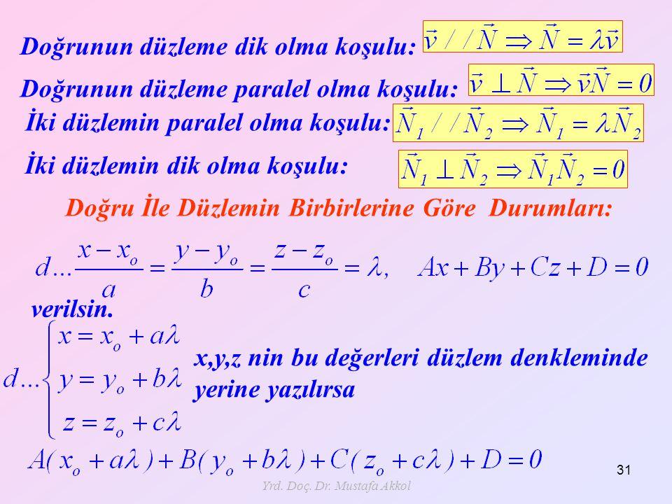 Yrd. Doç. Dr. Mustafa Akkol 31 Doğrunun düzleme dik olma koşulu: Doğrunun düzleme paralel olma koşulu: İki düzlemin paralel olma koşulu: İki düzlemin