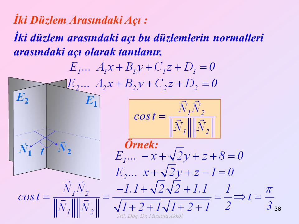 Yrd. Doç. Dr. Mustafa Akkol 36 İki Düzlem Arasındaki Açı : İki düzlem arasındaki açı bu düzlemlerin normalleri arasındaki açı olarak tanılanır. Örnek: