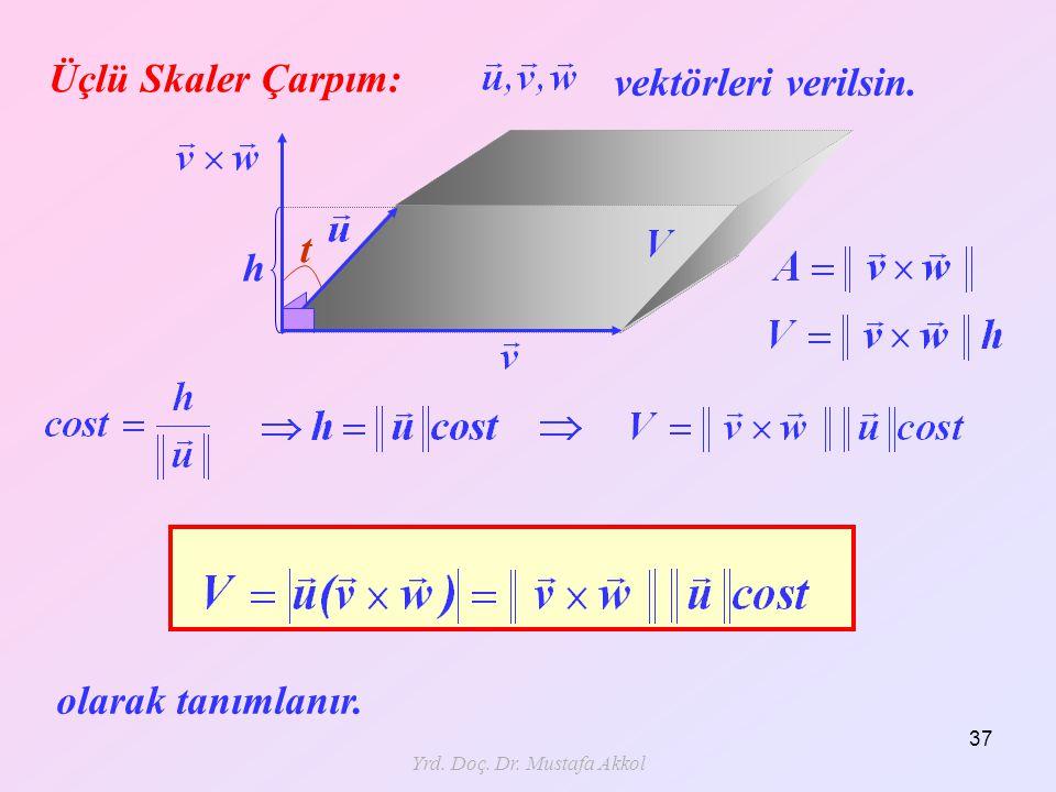 Yrd. Doç. Dr. Mustafa Akkol 37 Üçlü Skaler Çarpım: vektörleri verilsin. t h olarak tanımlanır.