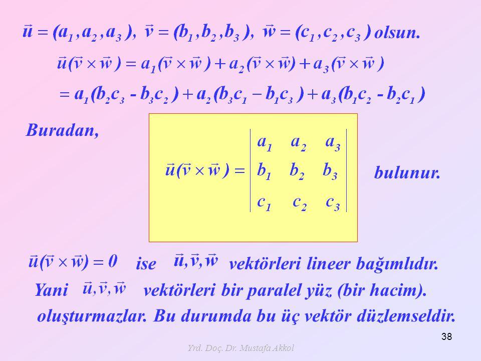 Yrd. Doç. Dr. Mustafa Akkol 38 olsun. Buradan, bulunur. isevektörleri lineer bağımlıdır. oluşturmazlar. Bu durumda bu üç vektör düzlemseldir. Yanivekt