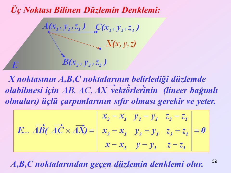 Yrd. Doç. Dr. Mustafa Akkol 39 Üç Noktası Bilinen Düzlemin Denklemi: X noktasının A,B,C noktalarının belirlediği düzlemde olabilmesi için vektörlerini