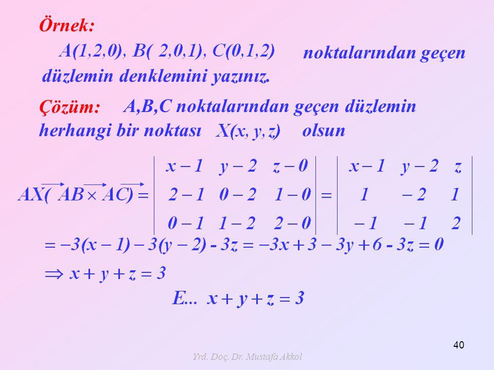 Yrd. Doç. Dr. Mustafa Akkol 40 Örnek: Çözüm: noktalarından geçen düzlemin denklemini yazınız. A,B,C noktalarından geçen düzlemin herhangi bir noktası