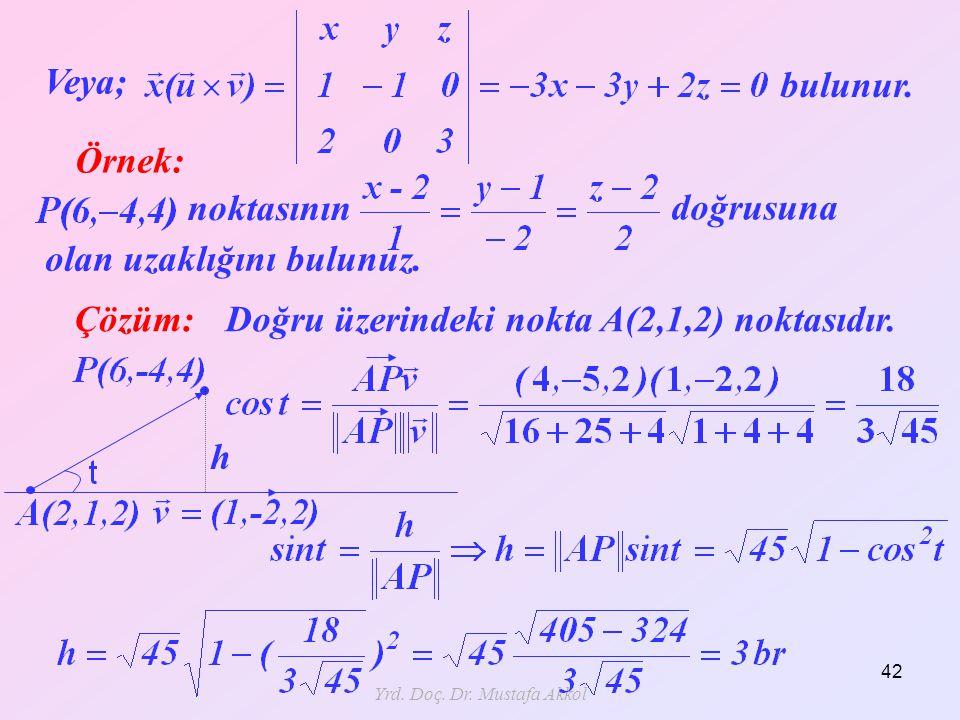 Yrd. Doç. Dr. Mustafa Akkol 42 Veya; bulunur. Örnek: Çözüm: noktasının olan uzaklığını bulunuz. doğrusuna Doğru üzerindeki nokta A(2,1,2) noktasıdır.
