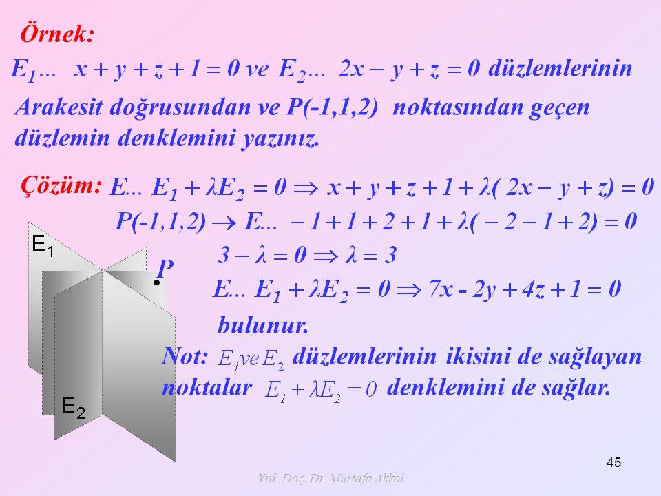 Yrd. Doç. Dr. Mustafa Akkol 45 Örnek: Çözüm: düzlemlerinin Arakesit doğrusundan ve P(-1,1,2) noktasından geçen düzlemin denklemini yazınız. bulunur. N
