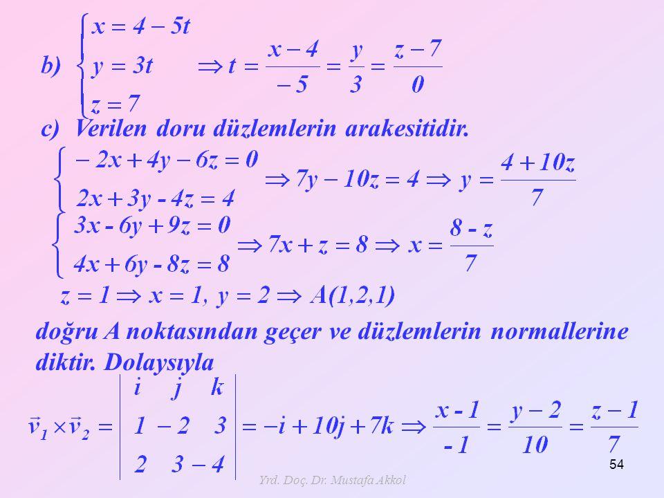 Yrd. Doç. Dr. Mustafa Akkol 54 doğru A noktasından geçer ve düzlemlerin normallerine diktir. Dolaysıyla c) Verilen doru düzlemlerin arakesitidir.