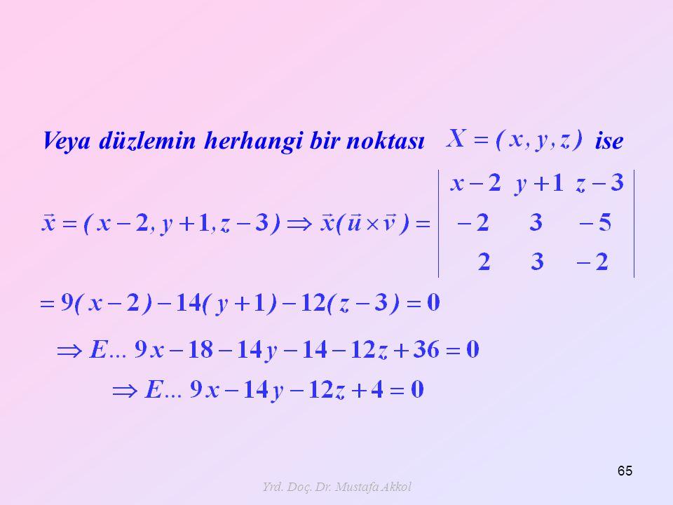 Yrd. Doç. Dr. Mustafa Akkol 65 Veya düzlemin herhangi bir noktası ise