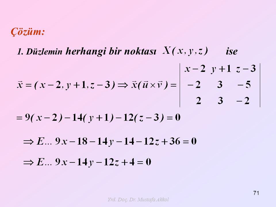 Yrd. Doç. Dr. Mustafa Akkol 71 1. Düzlemin herhangi bir noktası ise Çözüm: