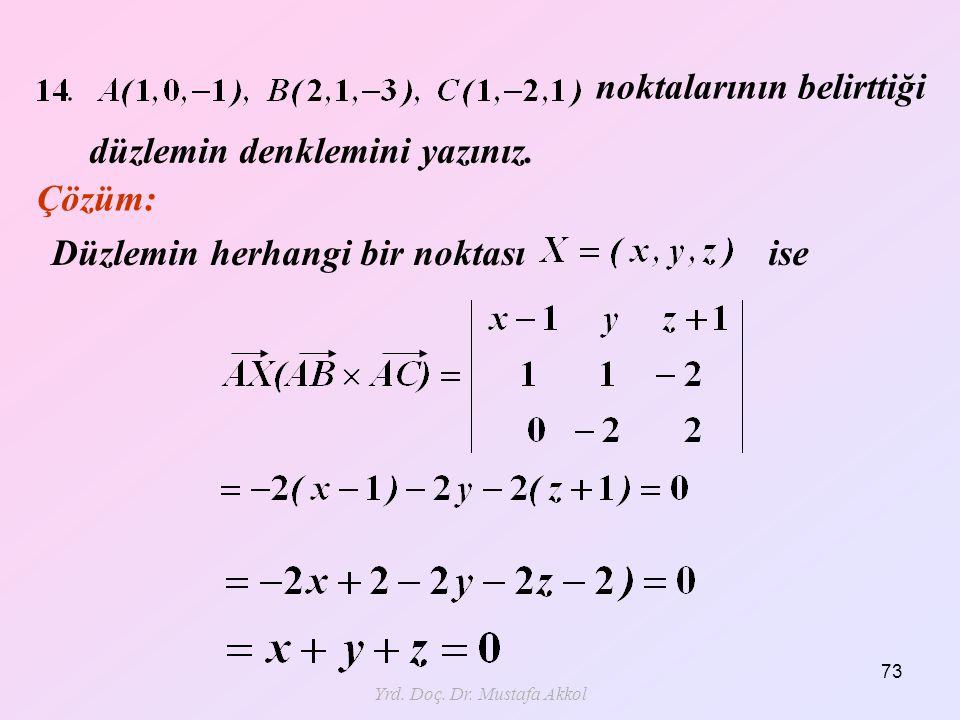 Yrd. Doç. Dr. Mustafa Akkol 73 düzlemin denklemini yazınız. noktalarının belirttiği Çözüm: Düzlemin herhangi bir noktası ise