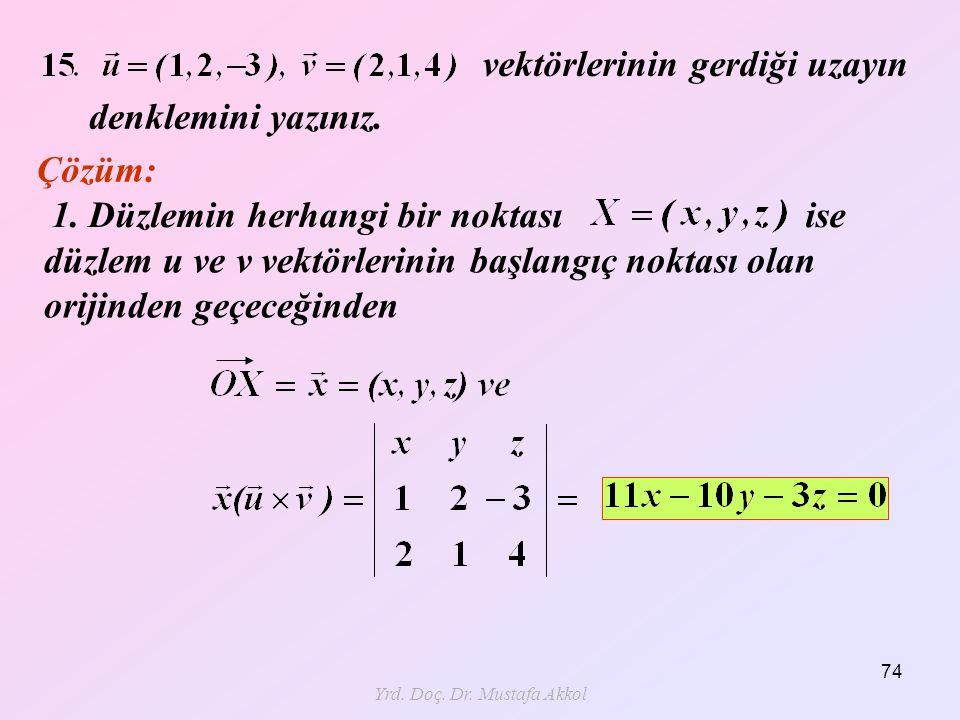 Yrd. Doç. Dr. Mustafa Akkol 74 denklemini yazınız. vektörlerinin gerdiği uzayın Çözüm: düzlem u ve v vektörlerinin başlangıç noktası olan orijinden ge
