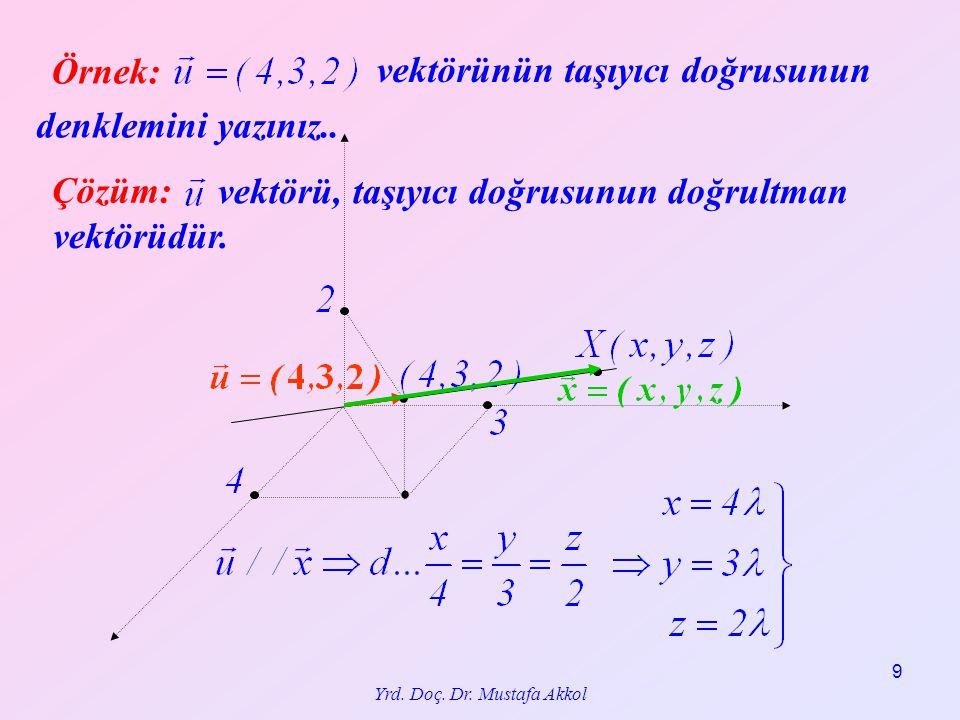 Yrd. Doç. Dr. Mustafa Akkol 9 Örnek: vektörünün taşıyıcı doğrusunun denklemini yazınız.. Çözüm: vektörü, taşıyıcı doğrusunun doğrultman vektörüdür.
