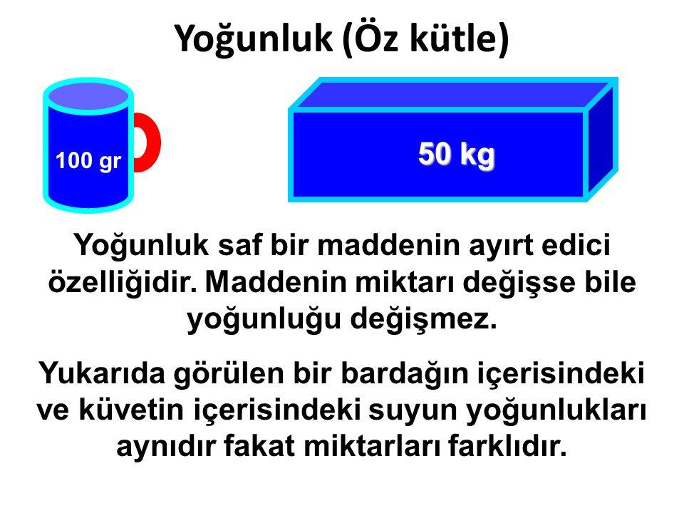 Yoğunluk (Öz kütle) Yoğunluk saf bir maddenin ayırt edici özelliğidir. Maddenin miktarı değişse bile yoğunluğu değişmez. Yukarıda görülen bir bardağın