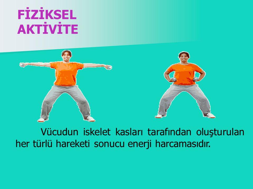Vücudun iskelet kasları tarafından oluşturulan her türlü hareketi sonucu enerji harcamasıdır. FİZİKSEL AKTİVİTE