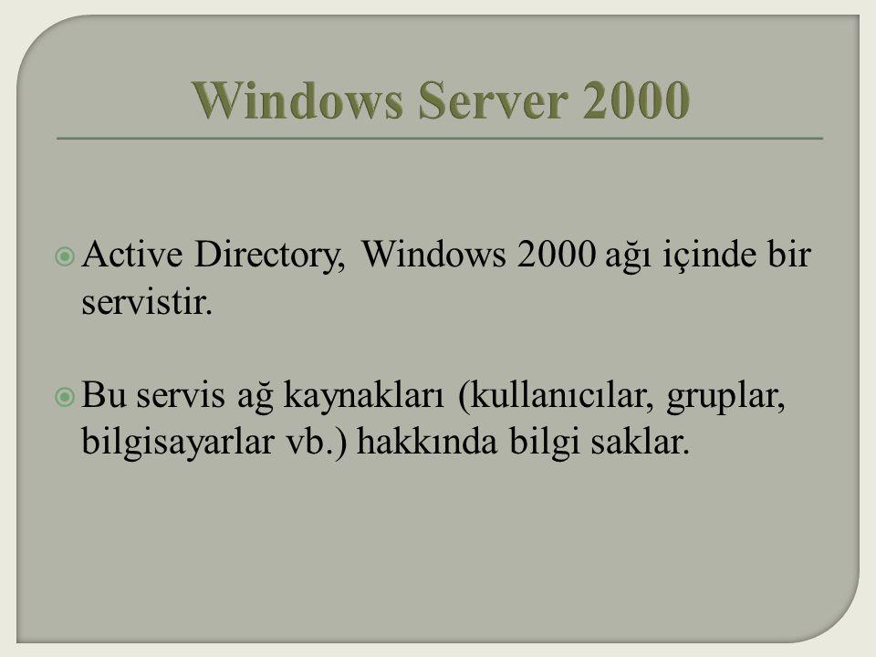  Ağ kaynaklarına erişmek ve onları yönetmek artık Active Directory Servisinin arabirimi olan programlar aracılığıyla yapılır.