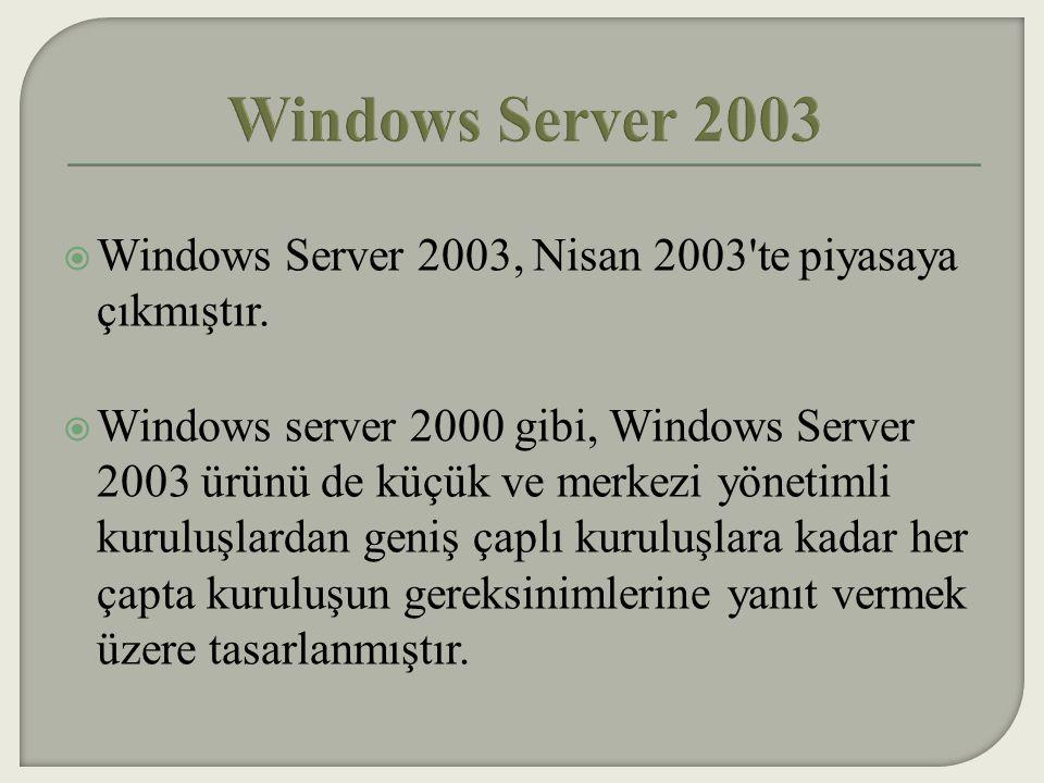  Ayrıca Microsoft Windows sunucu ürünü ailesini kuruluşların Microsoft.Net özelliğinden tam olarak yararlanabilmesini sağlayacak biçimde gelişmiştir.