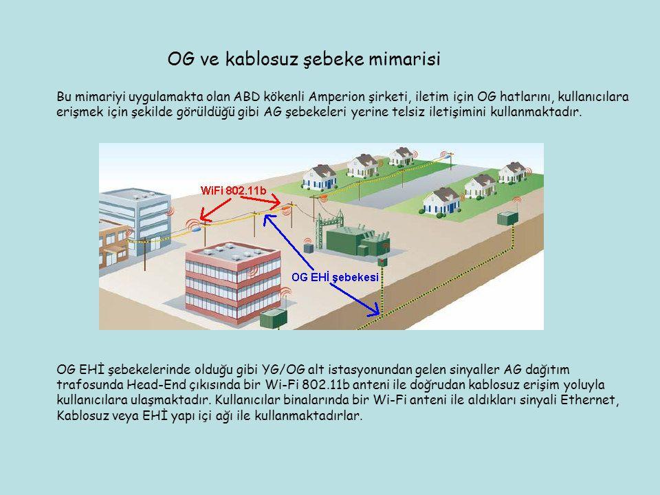 OG ve kablosuz şebeke mimarisi Bu mimariyi uygulamakta olan ABD kökenli Amperion şirketi, iletim için OG hatlarını, kullanıcılara erişmek için şekilde