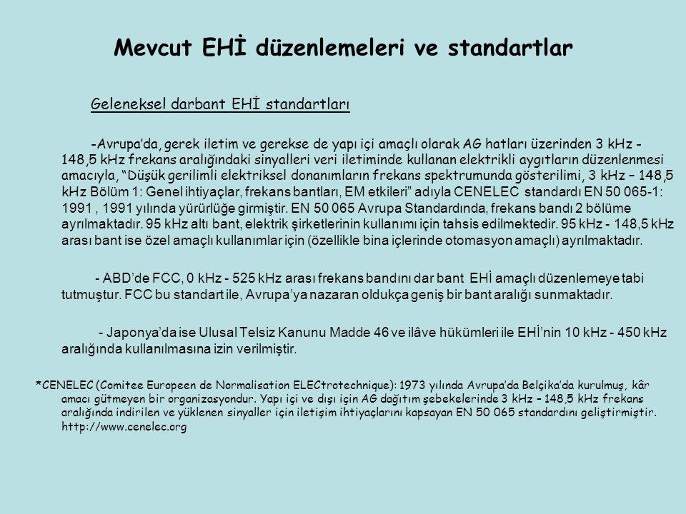 Mevcut EHİ düzenlemeleri ve standartlar Geleneksel darbant EHİ standartları -Avrupa'da, gerek iletim ve gerekse de yapı içi amaçlı olarak AG hatları ü